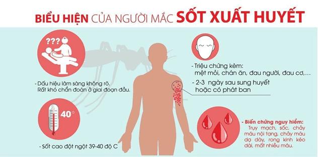 https://media.suckhoedoisong.vn/Images/phamhiep/2020/08/24/bieu_hien_cua_sxh.png